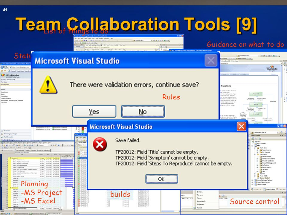 Team Collaboration Tools [9]